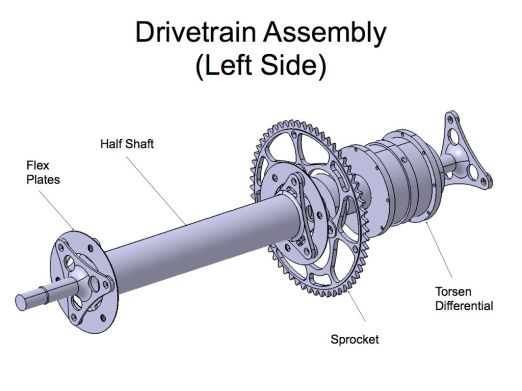Drivetrain Assembly4.001